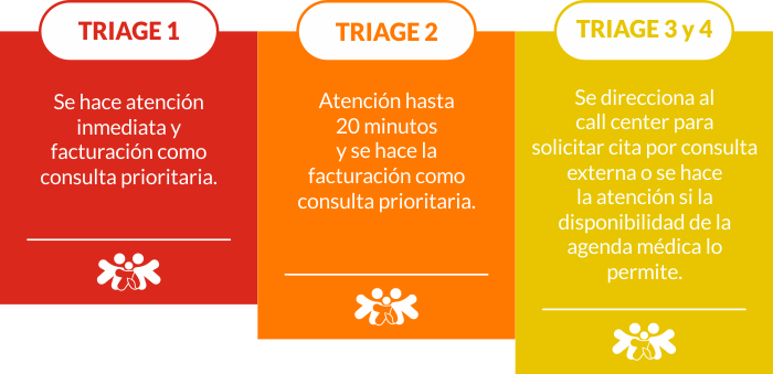 triage-png